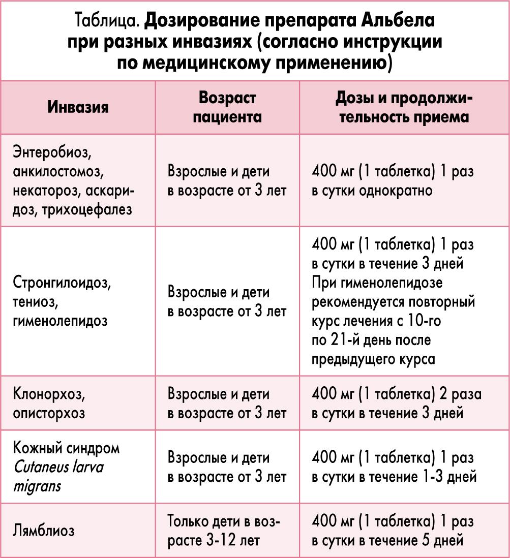 enterobioza giardioza)