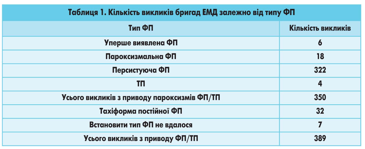 ZU_cardio-1_2015.qxd