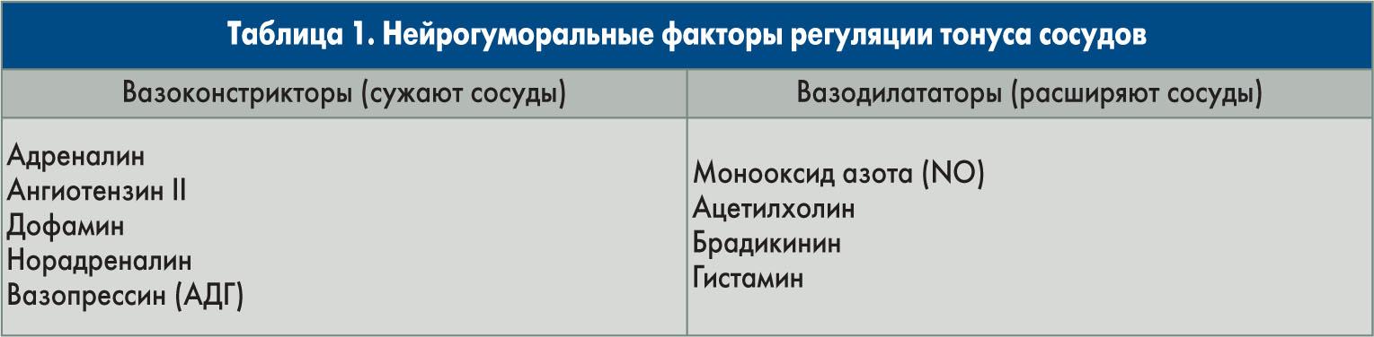 Таб1Без имени-1