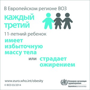 Infographic-1-in-3-children-overweight (Rus)