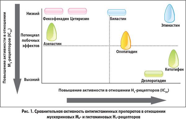 risunok-1