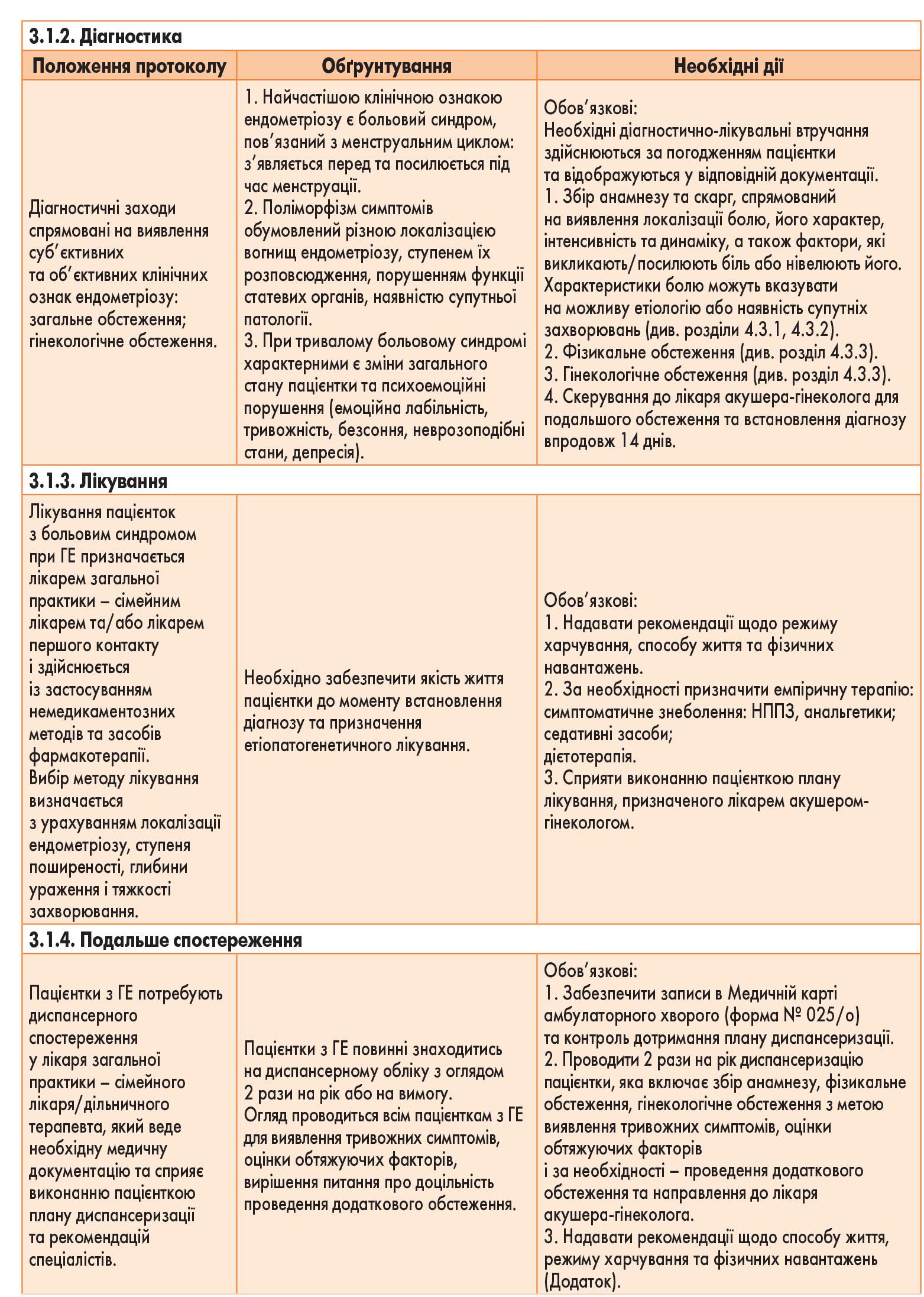 Вторинна (спеціалізована) та третинна (високоспеціалізована) амбулаторна  медична допомога dbf033a8c75df