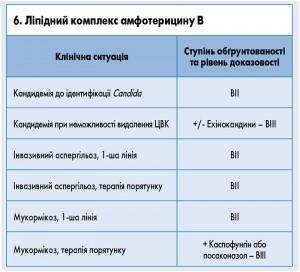 6lipidniy-kompleks