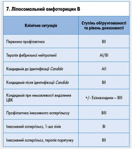 7liposomalniy