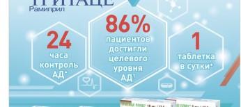 Медична газета «Здоров'я України 21 сторіччя» № 23 (396), грудень 2016 р.