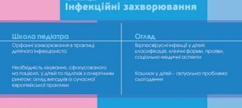 Журнал «Дитячий лікар» № 4 (49) (Тема номеру: Інфекційні захворювання) ' 2016