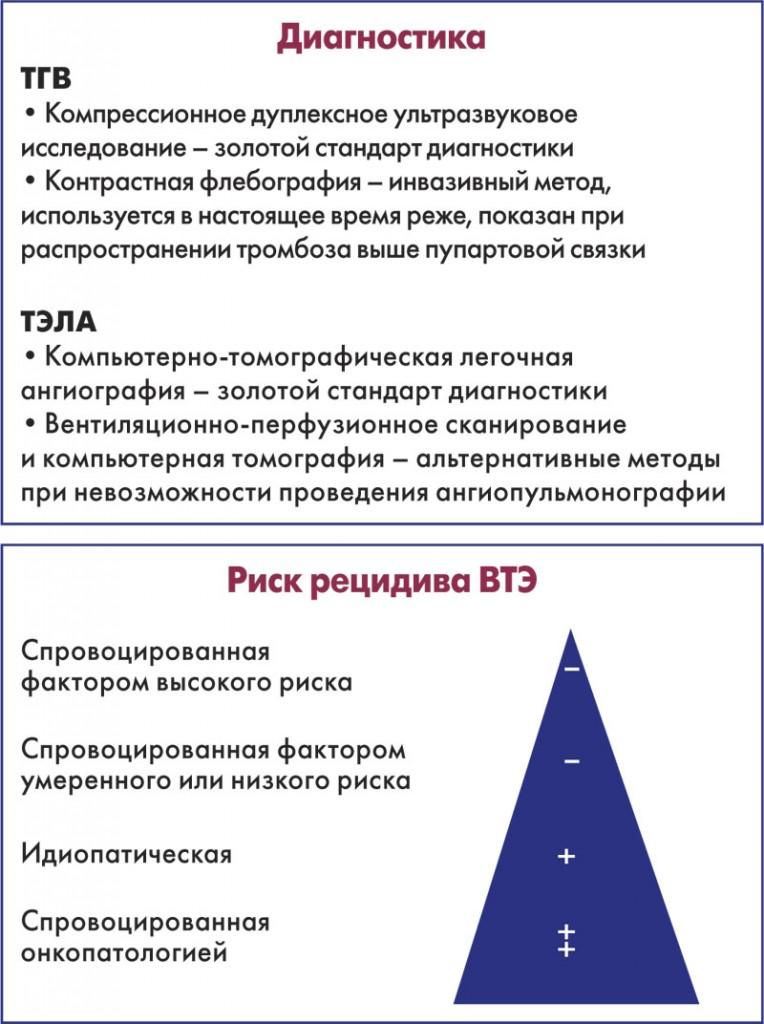 Таб4-5