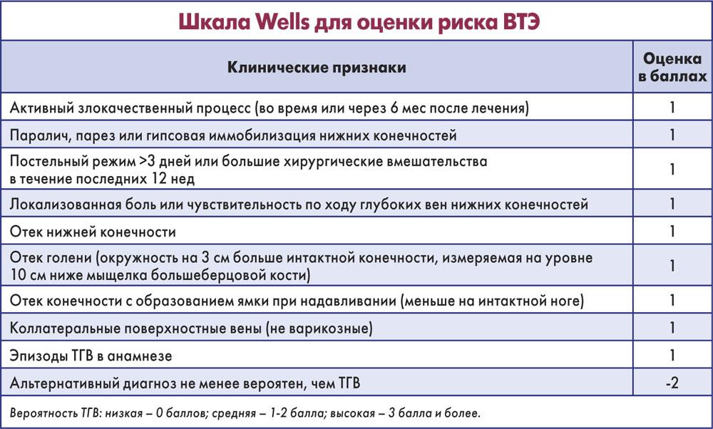 Таб_с-л