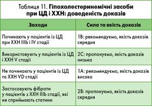 table 11 page 37 Urologia#2 2017