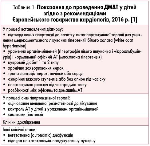 hipertenzija 3 str